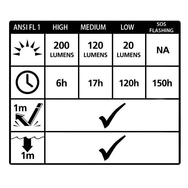 Φακός LT-6CB - AlpinPro - Αντιδιαβρωτική Προστασία