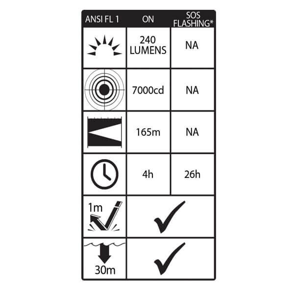 flashlight alpinpro PT-604 for diving - waterproof