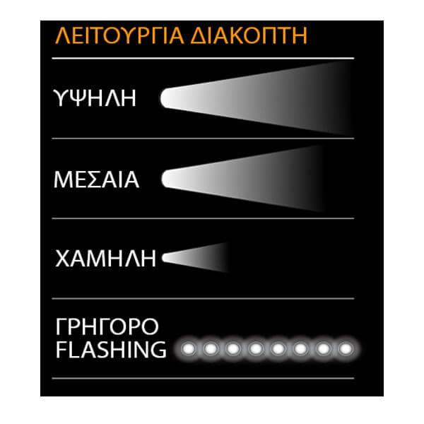 Flashlight TM-03R - AlpinPro - Waterproof  with 1 high brightness LED