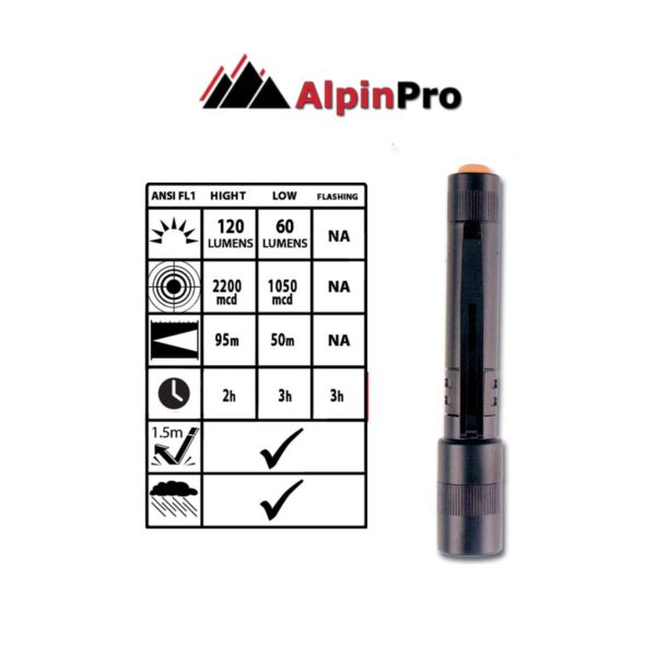 FlashLight Mini-Palm | A-13051A | Specs Table | AlpinPro
