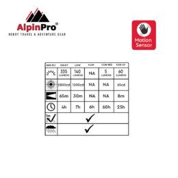 Alpinpro_-C-10RD_Rechargeable_UV